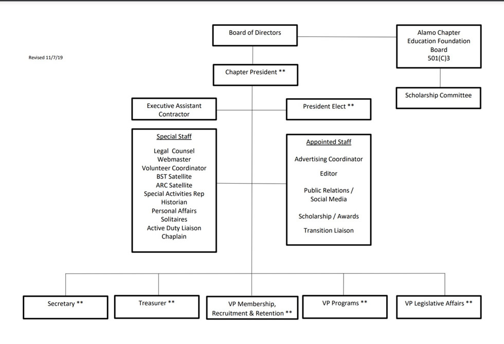 HospitalsNursingOrganizationalStructureWww